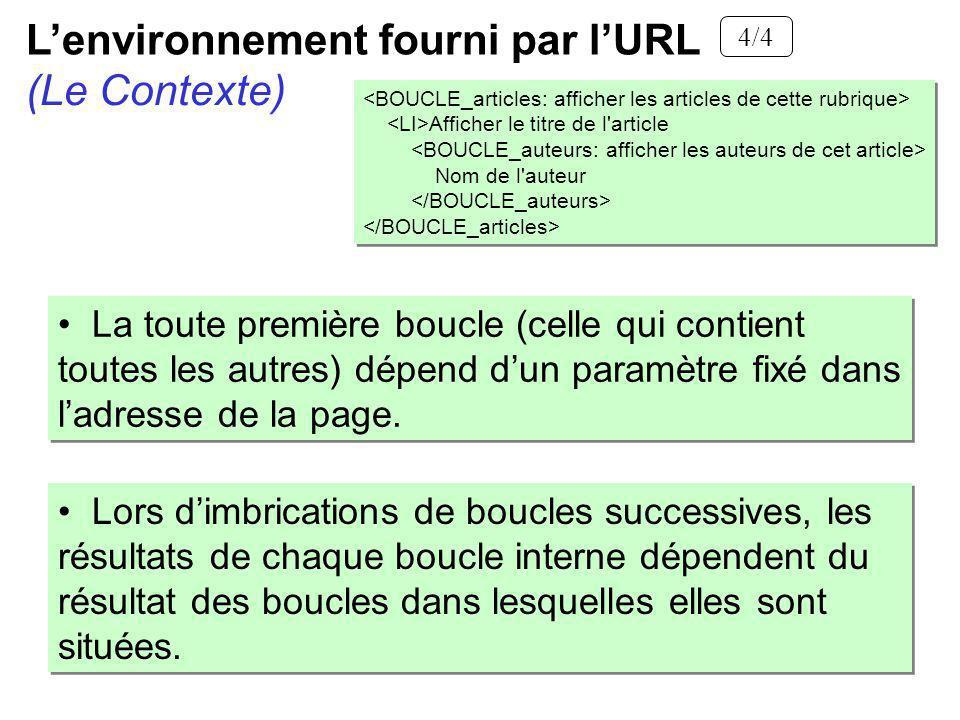 L'environnement fourni par l'URL (Le Contexte)
