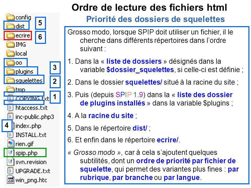 Ordre de lecture des fichiers html