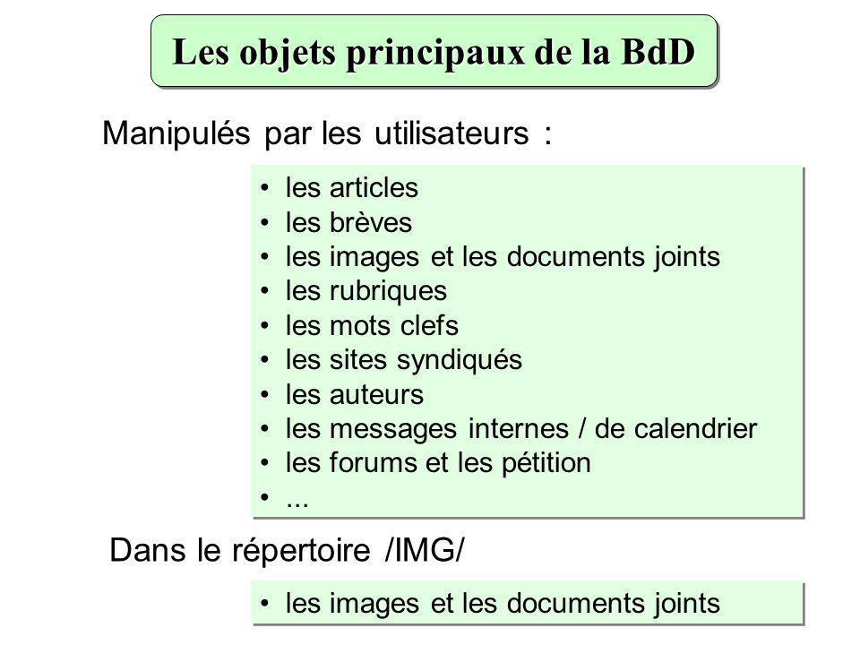 Les objets principaux de la BdD