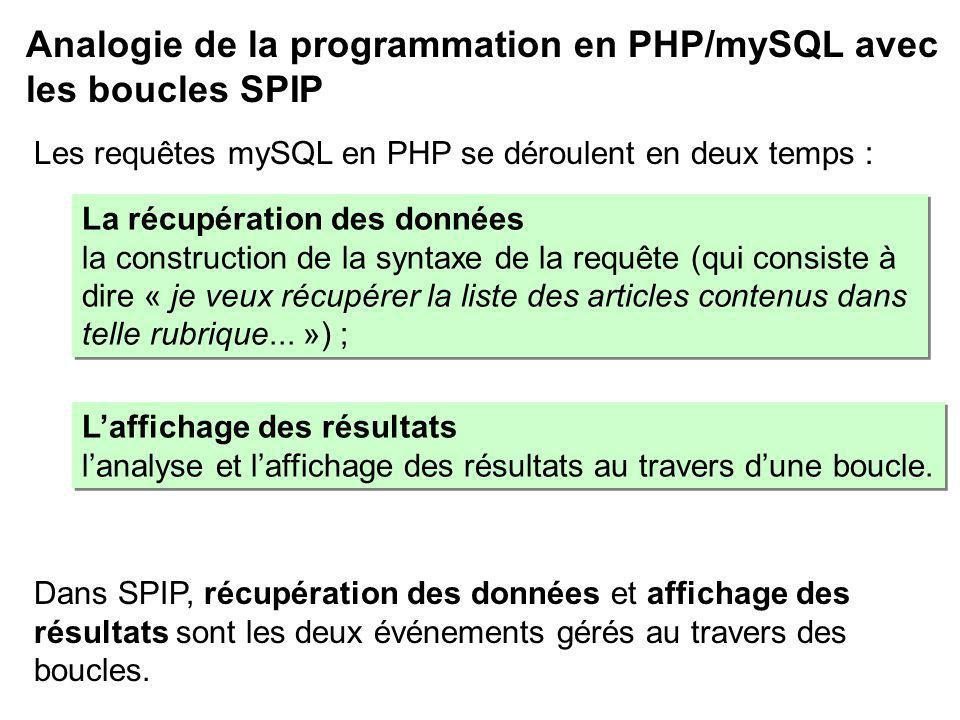 Analogie de la programmation en PHP/mySQL avec les boucles SPIP