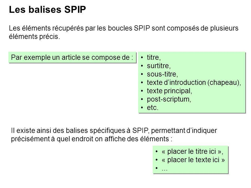 Les balises SPIP Les éléments récupérés par les boucles SPIP sont composés de plusieurs éléments précis.