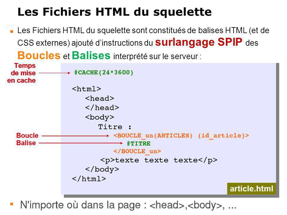 Les Fichiers HTML du squelette