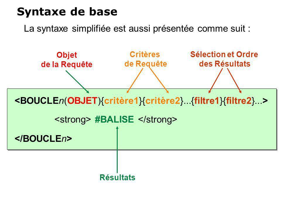 Syntaxe de base La syntaxe simplifiée est aussi présentée comme suit :