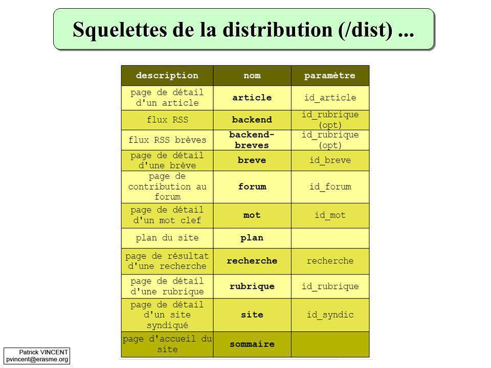 Squelettes de la distribution (/dist) ...