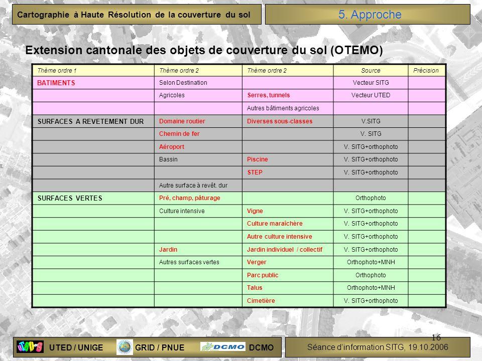 Extension cantonale des objets de couverture du sol (OTEMO)
