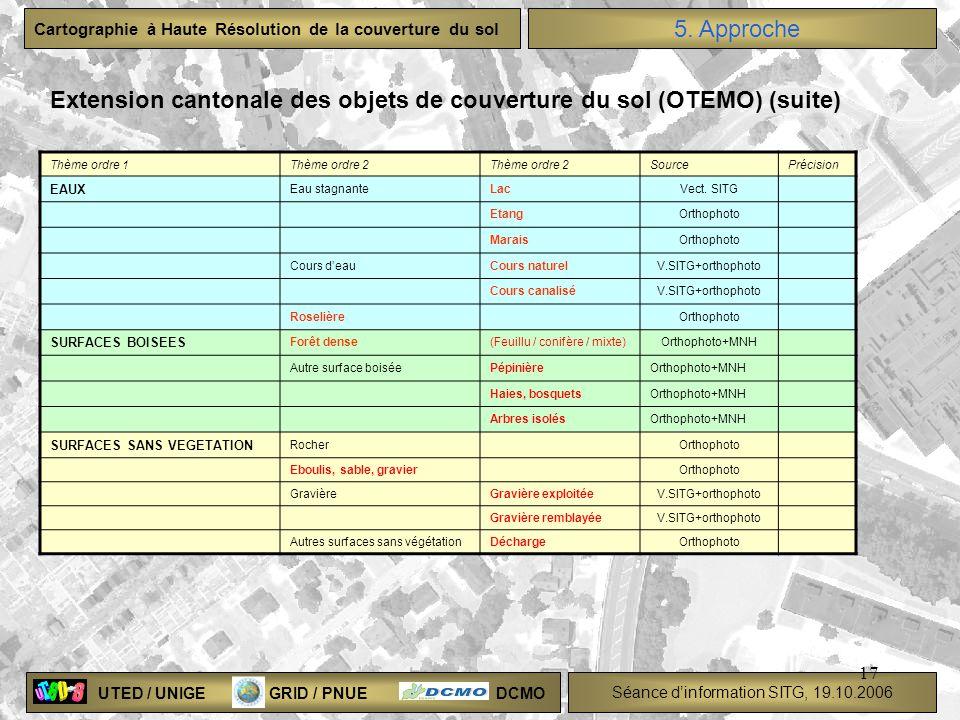 Extension cantonale des objets de couverture du sol (OTEMO) (suite)