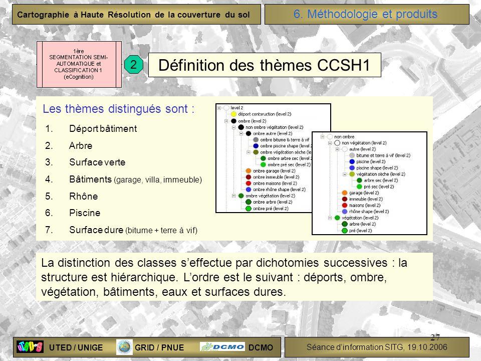 Définition des thèmes CCSH1