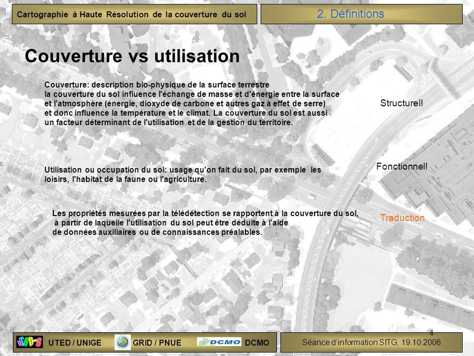 Couverture vs utilisation