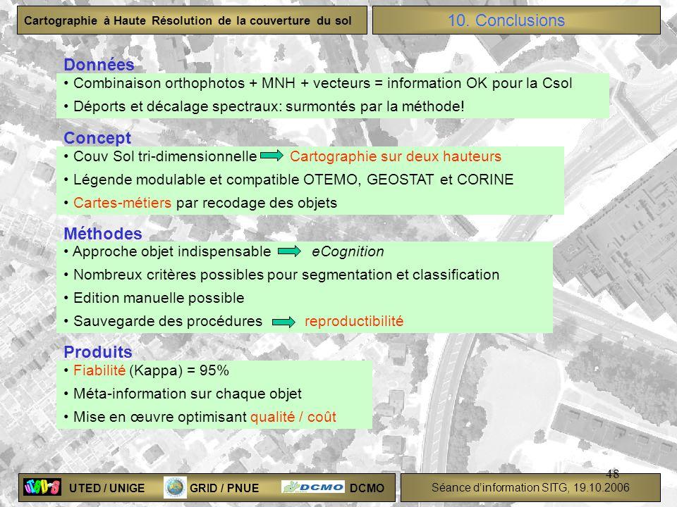 10. Conclusions Données Concept Méthodes Produits