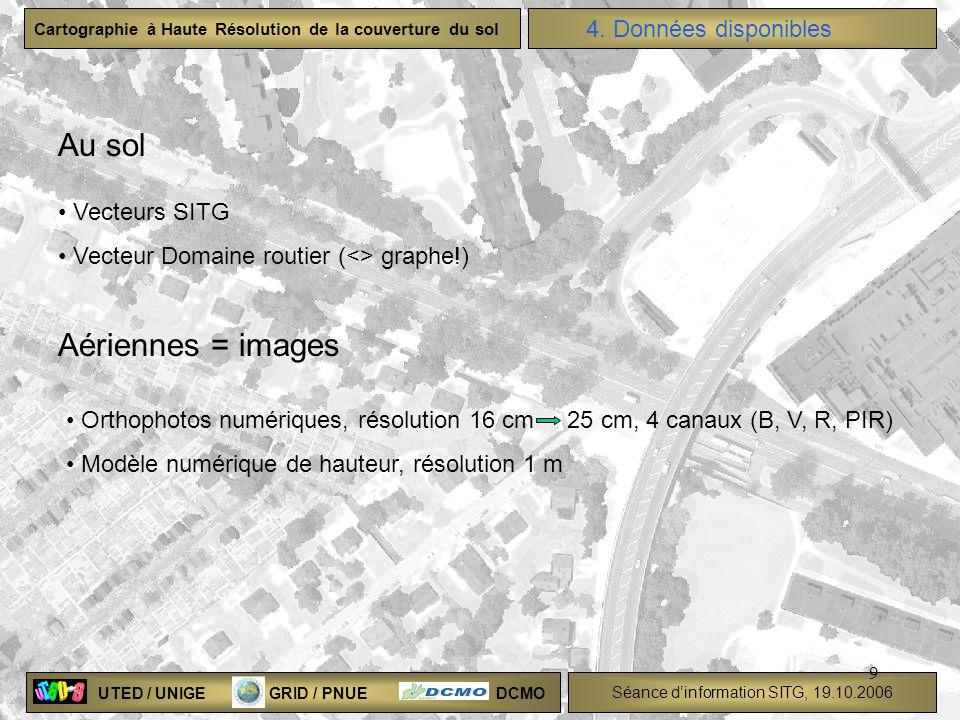 Au sol Aériennes = images 4. Données disponibles Vecteurs SITG