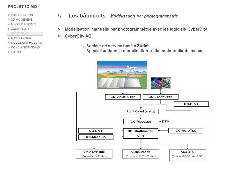 \\ Les bâtiments Modélisation par photogrammétrie