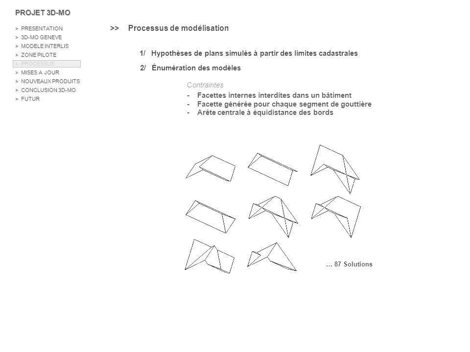 >> Processus de modélisation