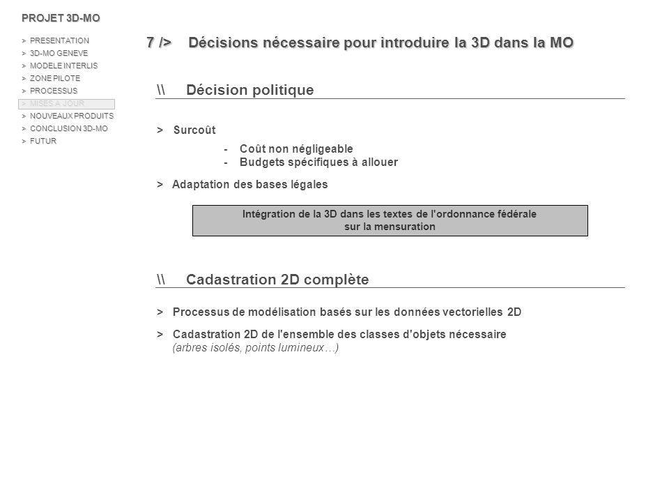 Intégration de la 3D dans les textes de l ordonnance fédérale