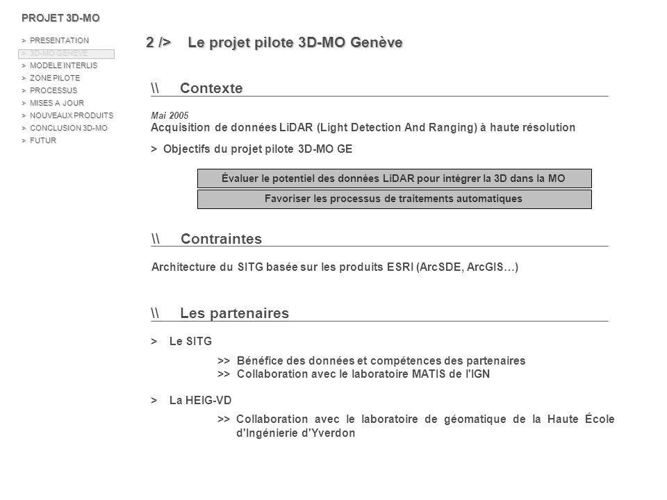 2 /> Le projet pilote 3D-MO Genève