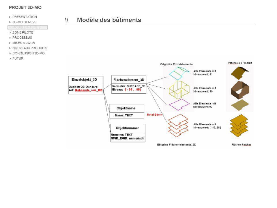 \\ Modèle des bâtiments