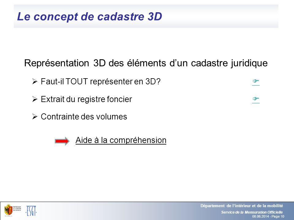 Le concept de cadastre 3D