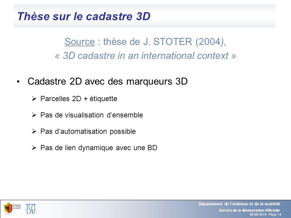 Thèse sur le cadastre 3D Source : thèse de J. STOTER (2004),