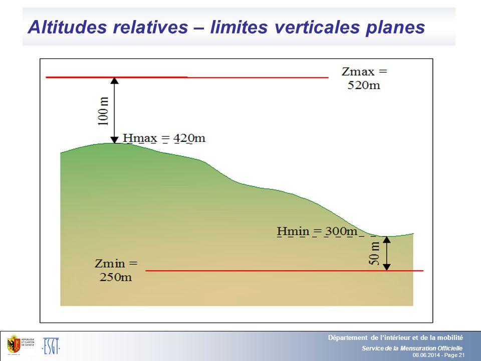 Altitudes relatives – limites verticales planes