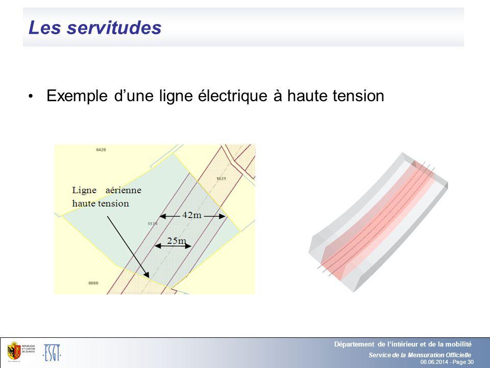 Les servitudes Exemple d'une ligne électrique à haute tension