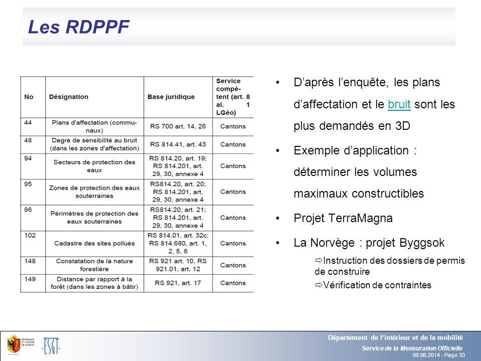 Les RDPPF D'après l'enquête, les plans d'affectation et le bruit sont les plus demandés en 3D.