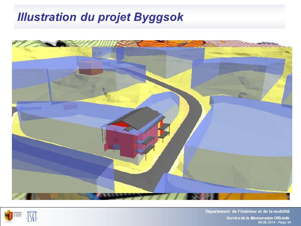 Illustration du projet Byggsok