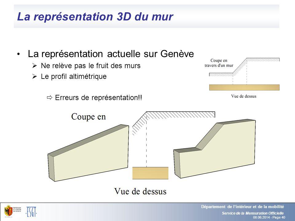 La représentation 3D du mur