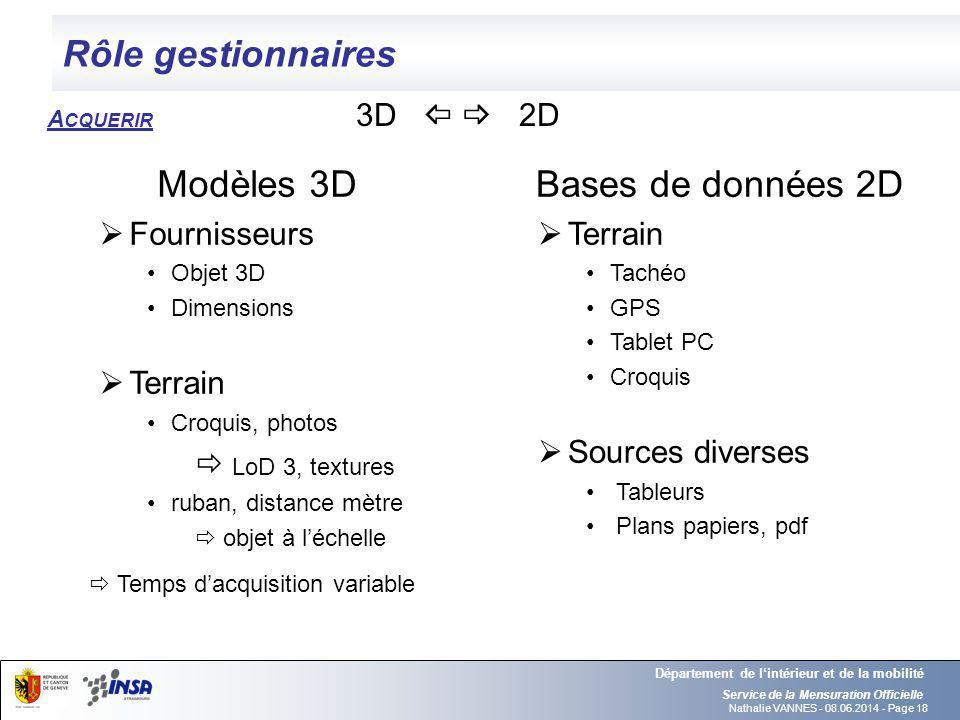 Rôle gestionnaires Modèles 3D Bases de données 2D 3D   2D