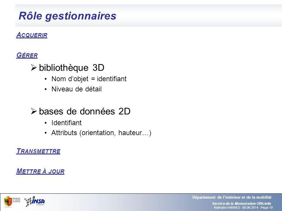 Rôle gestionnaires bibliothèque 3D bases de données 2D Acquerir Gérer