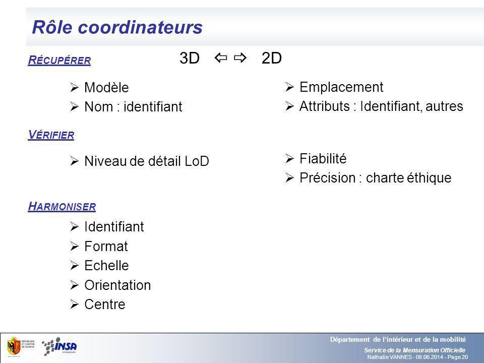 Rôle coordinateurs 3D   2D Modèle Emplacement Nom : identifiant