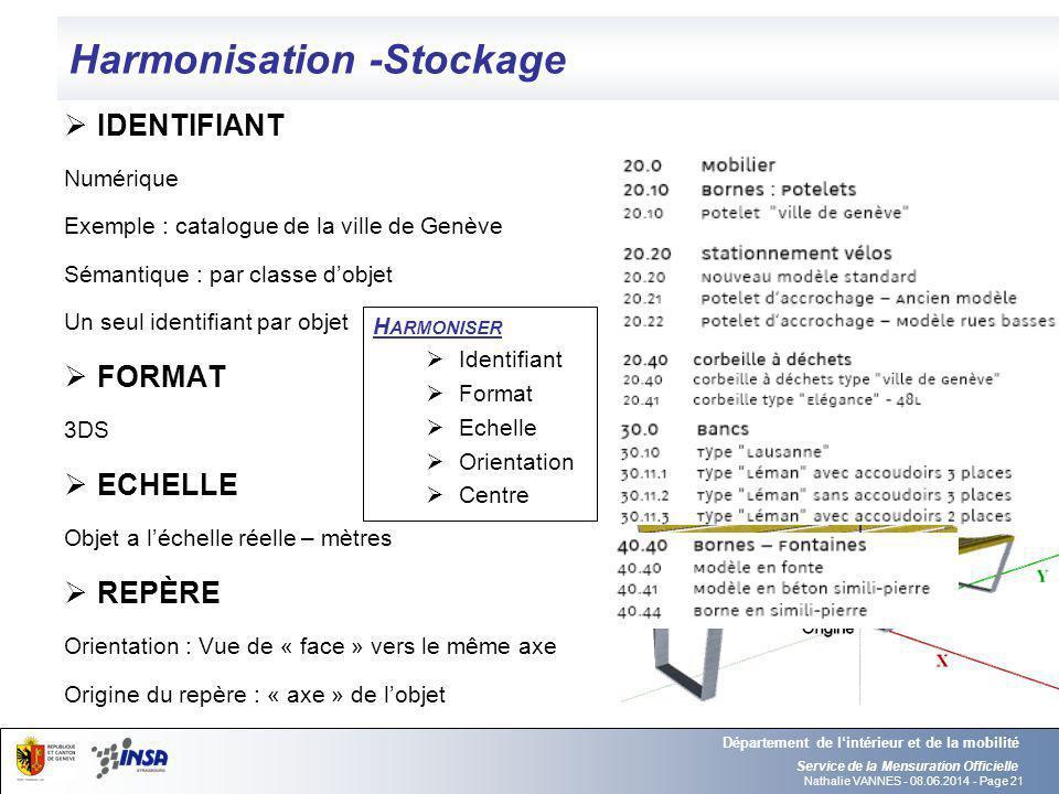 Harmonisation -Stockage