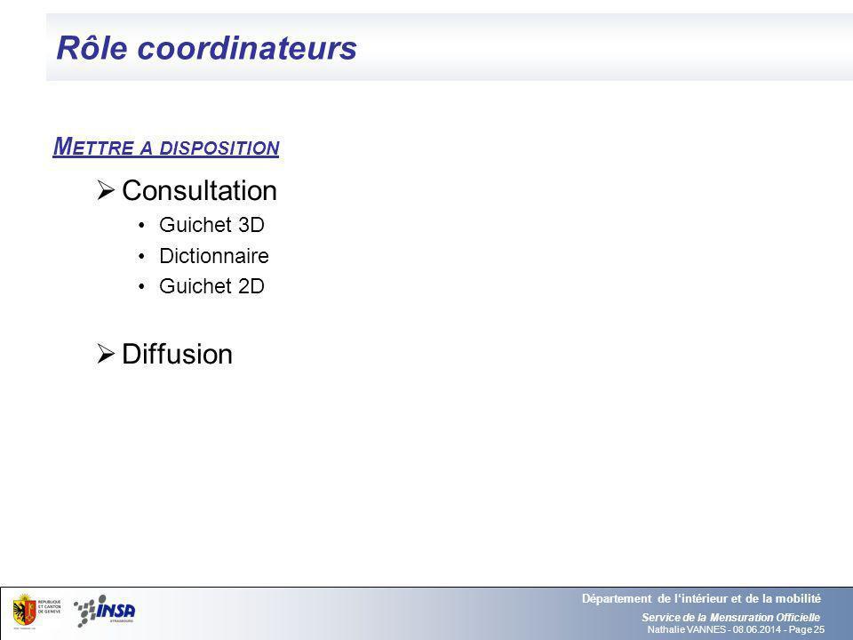 Rôle coordinateurs Consultation Diffusion Mettre a disposition