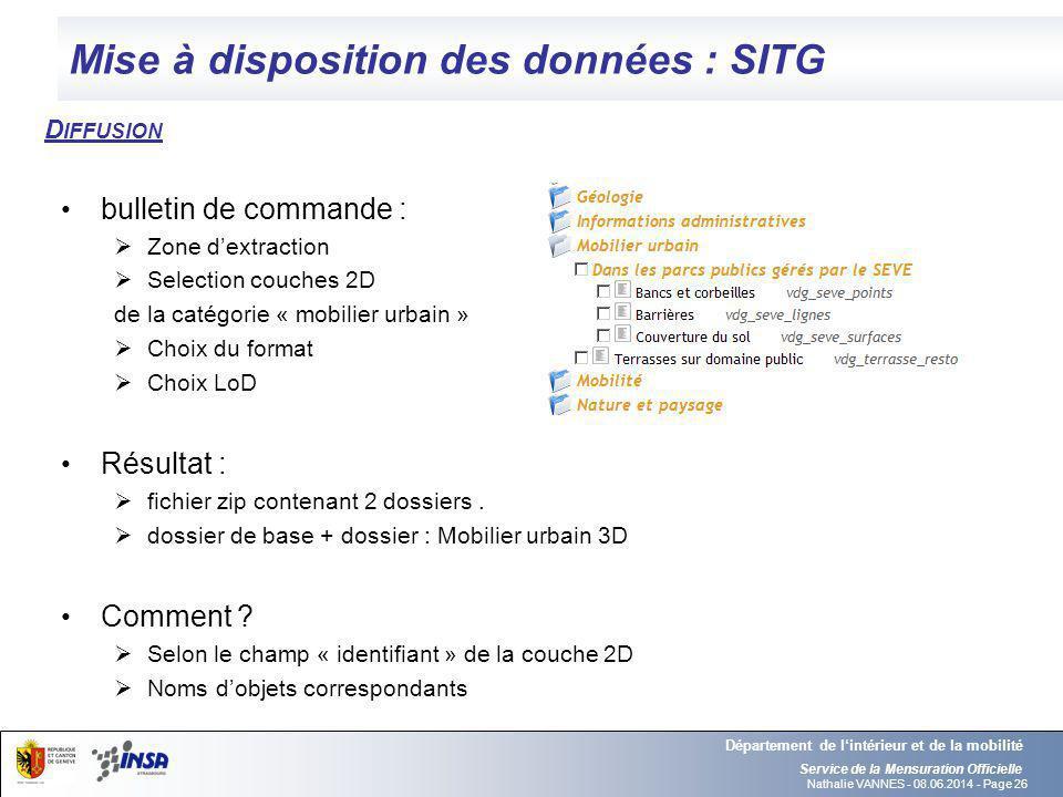 Mise à disposition des données : SITG