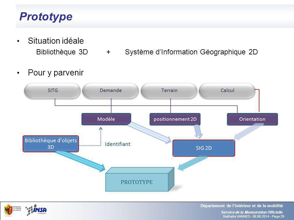 Bibliothèque 3D + Système d'Information Géographique 2D