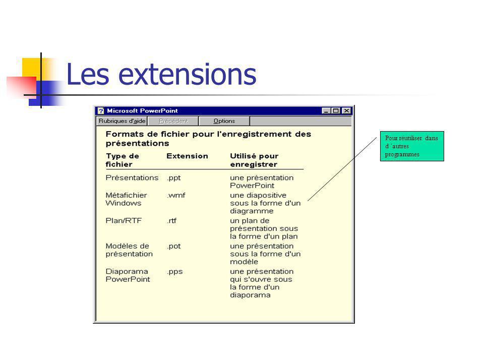 Les extensions Pour réutiliser dans d 'autres programmes