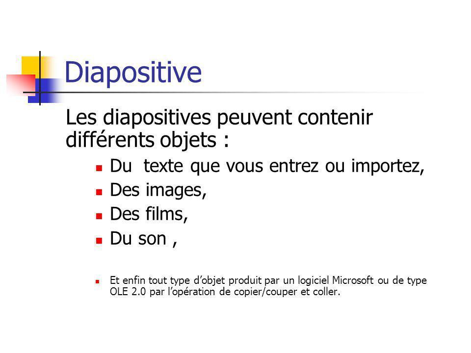 Diapositive Les diapositives peuvent contenir différents objets :