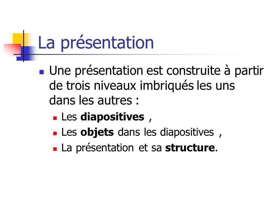 La présentation Une présentation est construite à partir de trois niveaux imbriqués les uns dans les autres :