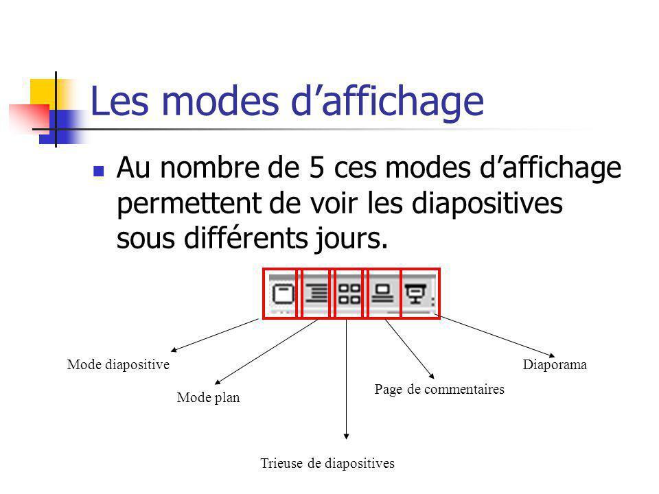 Les modes d'affichage Au nombre de 5 ces modes d'affichage permettent de voir les diapositives sous différents jours.