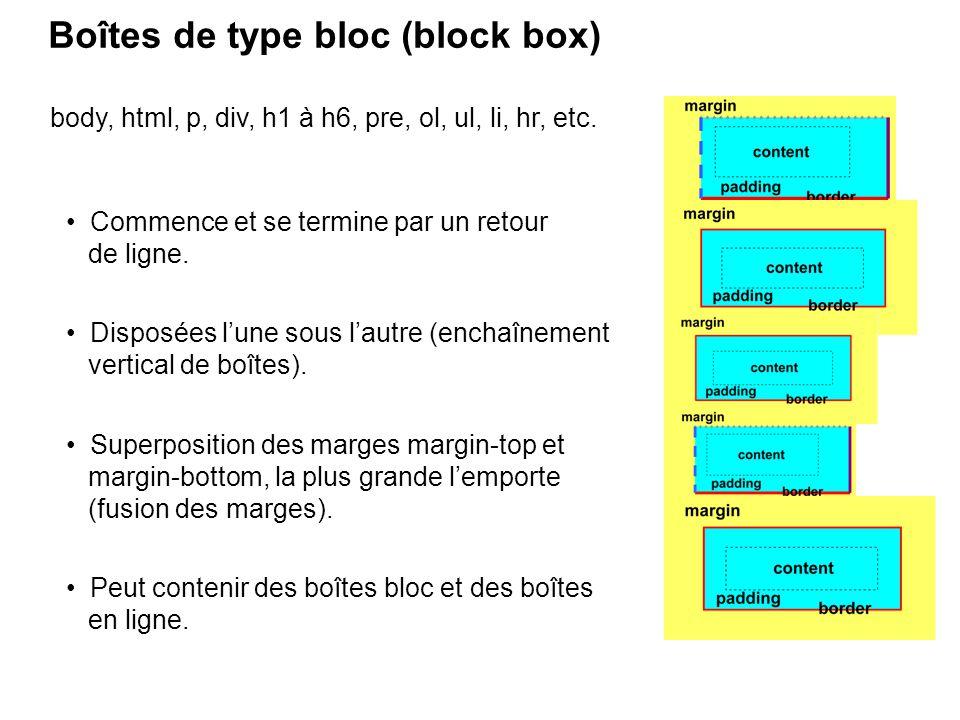 Boîtes de type bloc (block box)