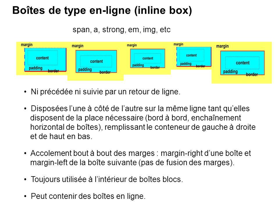 Boîtes de type en-ligne (inline box)