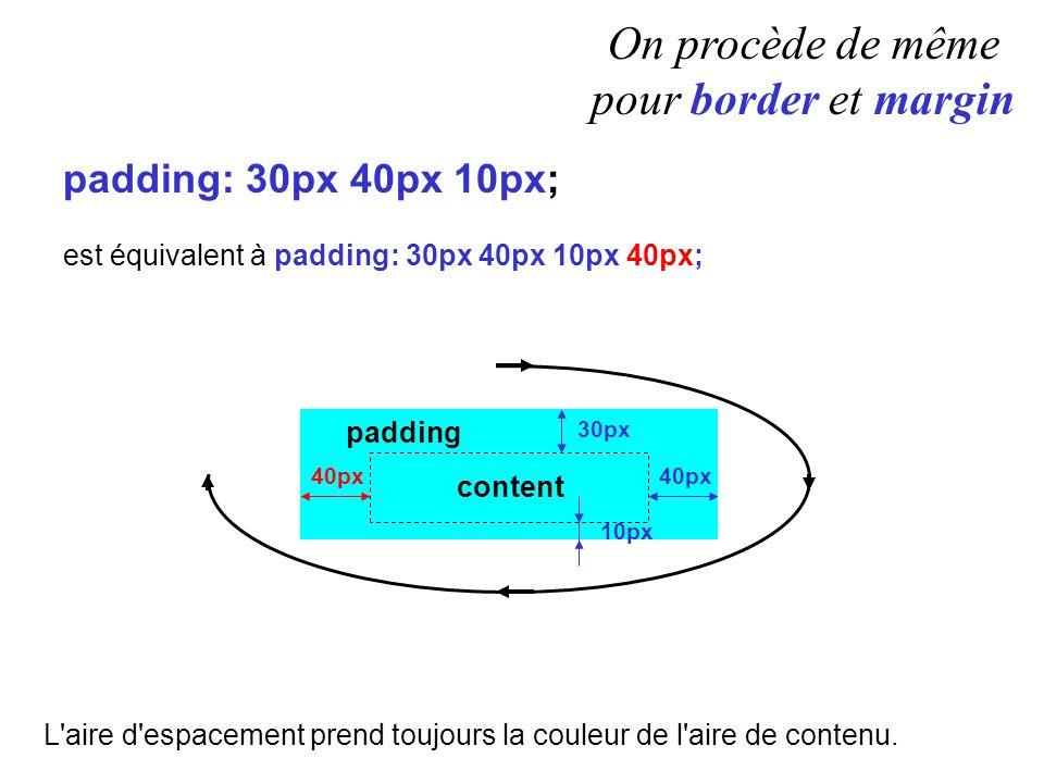 On procède de même pour border et margin padding: 30px 40px 10px;