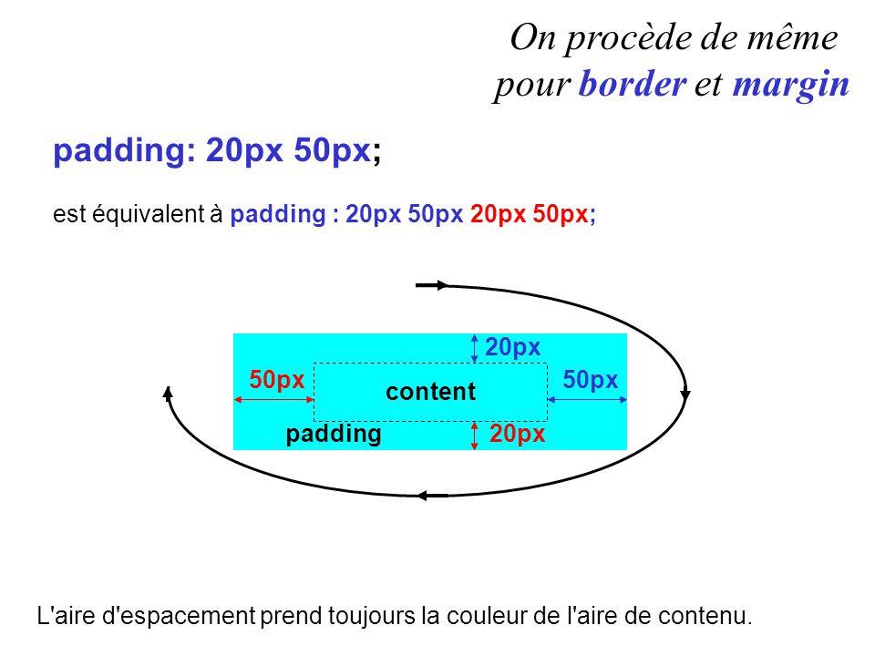 On procède de même pour border et margin padding: 20px 50px;