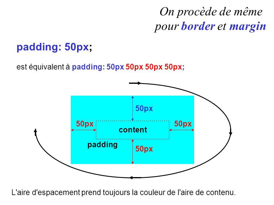 On procède de même pour border et margin padding: 50px;