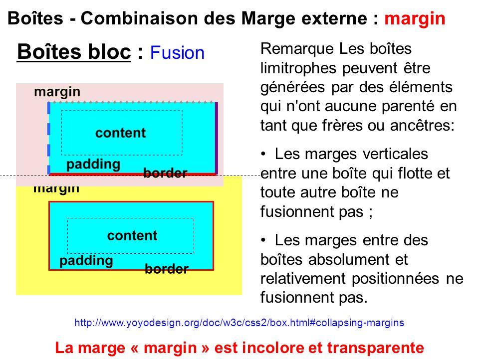 La marge « margin » est incolore et transparente
