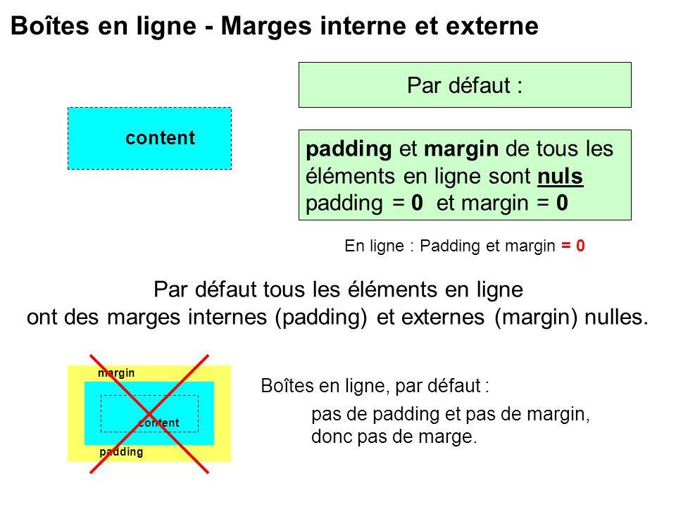 Boîtes en ligne - Marges interne et externe
