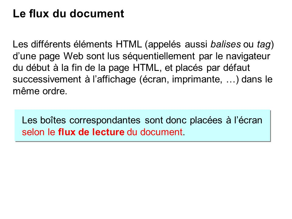 Le flux du document