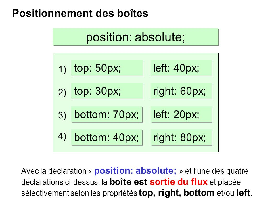 position: absolute; Positionnement des boîtes top: 50px; left: 40px;