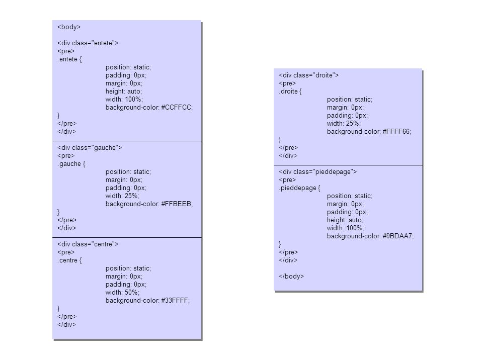 <body> <div class= entete > <pre> .entete { position: static; padding: 0px; margin: 0px; height: auto;