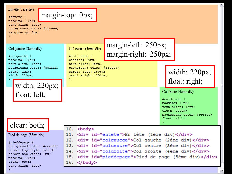 margin-top: 0px; margin-left: 250px; margin-right: 250px; width: 220px; float: right; width: 220px;