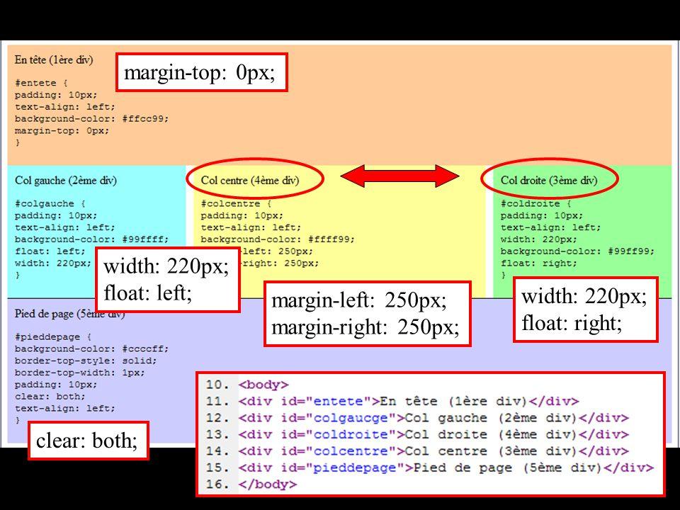 margin-top: 0px; width: 220px; float: left; margin-left: 250px; margin-right: 250px; width: 220px;