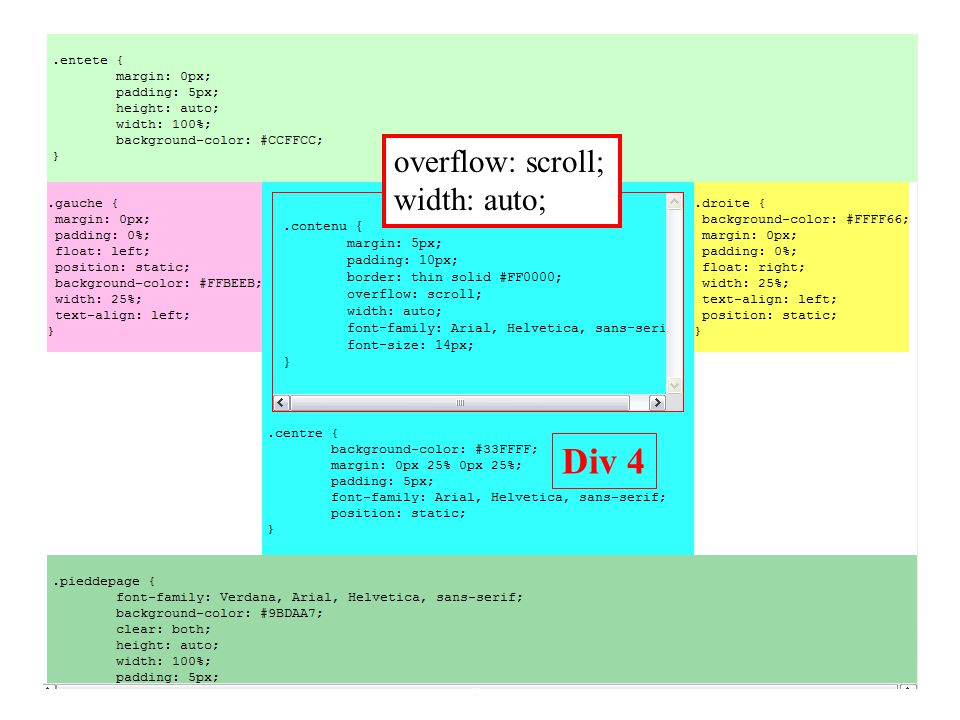 overflow: scroll; width: auto; Div 4